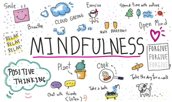 Different Ways to Practice Mindfulness