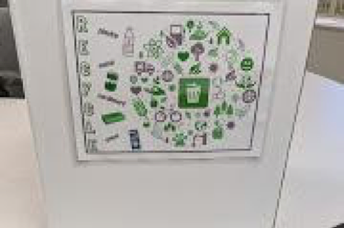 One of the JIS Green Team's recycling posters on display