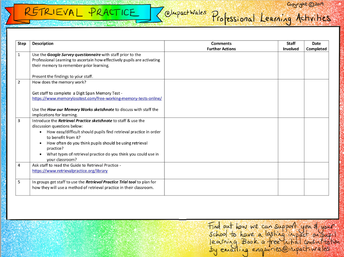 Professional Learning Activities for Retrieval Practice