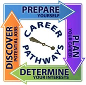 January 30 - 8:30 a.m. Career Advisory Collaborative
