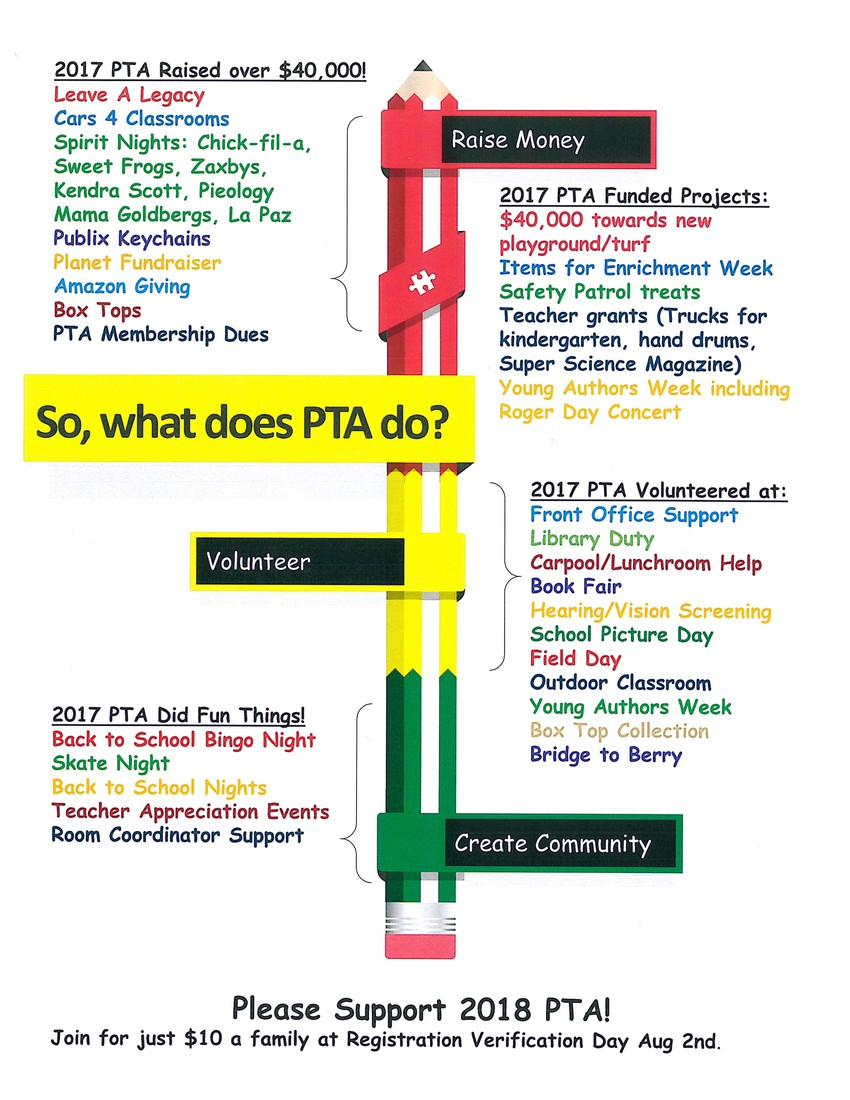 Please Join PTA to support the many projects they fund, such as playground turf, enrichment week, and teacher grants