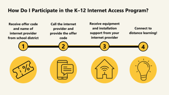 K–12 Internet Access Program Allows More Students to Learn from Home