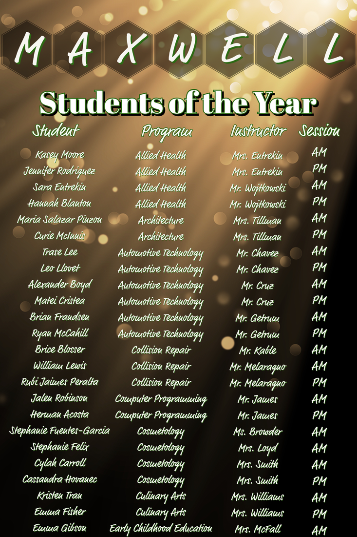 List of Maxwell's Students of the Year