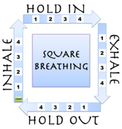 Square/Box Breathing
