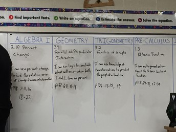 HS Math Learning Objectives