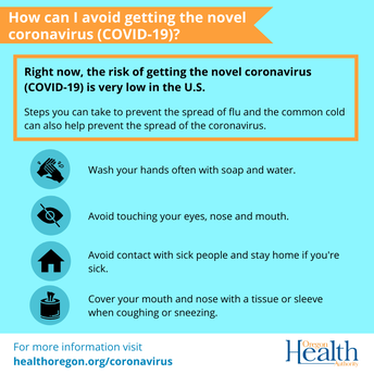 Prevention of the Coronavirus.