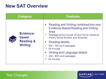 What will be tested on the SAT Evidence-based Reading and Writing section?