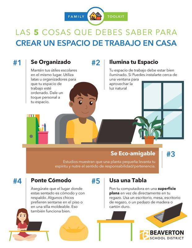 Las 5 Cosas Que debes saber para crear un espacio de trabajo en casa flyer
