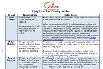 Equity Instructional Planning Look-Fors