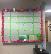 Check out our Pineapple Chart!