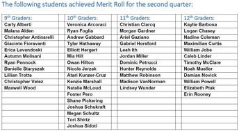 Merit Roll Marking Period 3