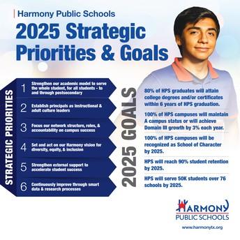 2025 Strategic Priorities & Goals