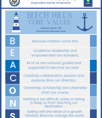 Beech Hill's Core Values