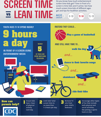 Screen Time Info Ages 11-14