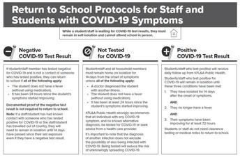 Covid Screeners & Protocols