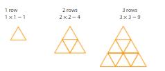 Topic 14: Algebra: Generate and Analyze Patterns