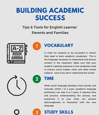 Building Academic Success Infographic