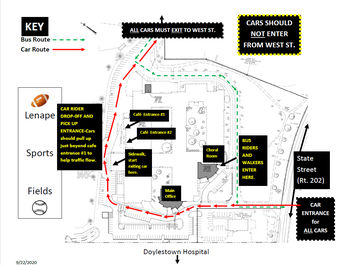 TRAFFIC FLOW FOR STUDENT ARRIVAL AND DEPARTURE REVISED 9-22-2020