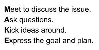 Section Five: Collaborative Thinking