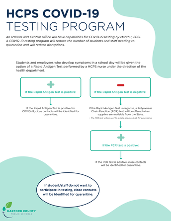 HCPS COVID-19 Testing Program