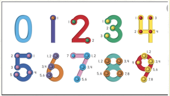 TOUCH POINTS MATH