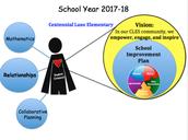 Vision 2017-18