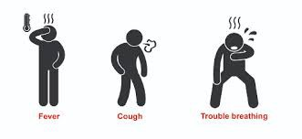 Covid Reminder - fever, cough, trouble breathing