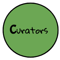 We CURATE Resources