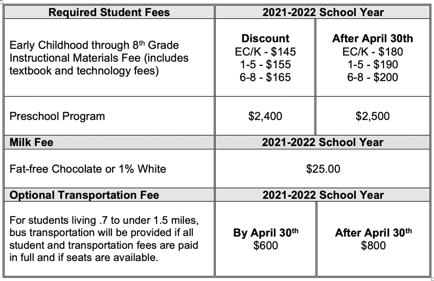 Student Fees - 2021-22 SY
