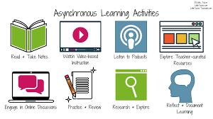 Día de aprendizaje asincrónico