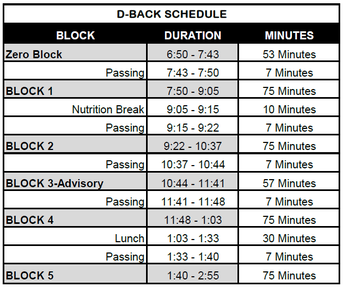 Today is a D-Back Schedule. School is dismissed at 2:55pm