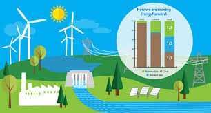 Energy, Environment, and Utilities