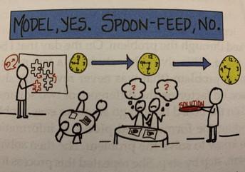 Nix Spoon Feeding