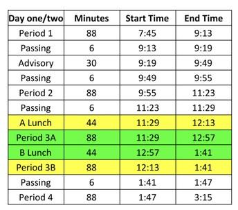CNHS Regular Bell Schedule