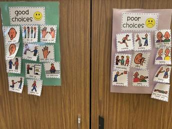 Good Choices & Poor Choices