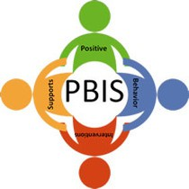 Positive Behavioral Interventions and Support (PBIS)
