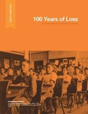 100 Years of Loss