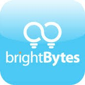 Technology & Learning Survey: BrightBytes