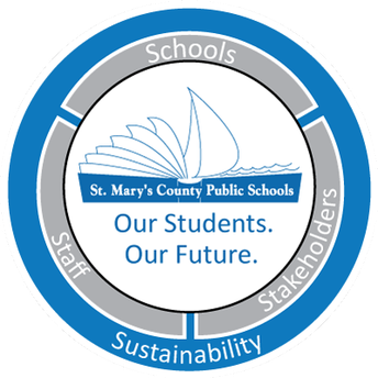 SMCPS Resources