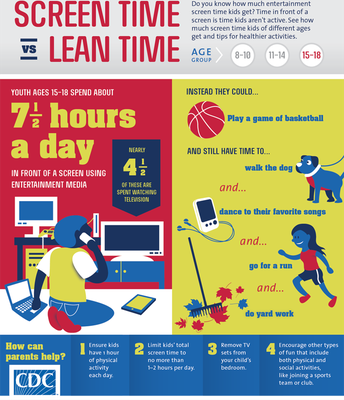 Screen Time Info Ages 15-18