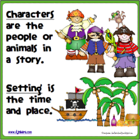 Character and setting in a story