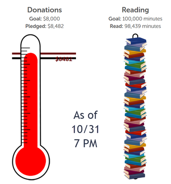 Read-a-Thon - Only Days to Go!