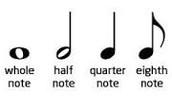 Notas mayores