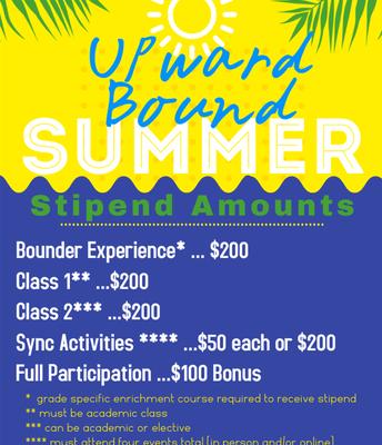 UB Summer Undergrad Stipend Breakdown