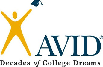 Correia AVID Application