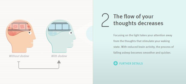 Flow of your thoughts decrease
