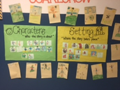 Mrs. O'Quinn's drawing characters settings of their story!