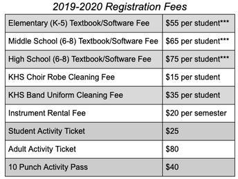 2019-20 Fees
