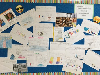 Bilingual Bulletin Board w/ Student Work