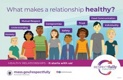 RESPECTFully: Youth awareness & prevention campaign to define healthy relationships